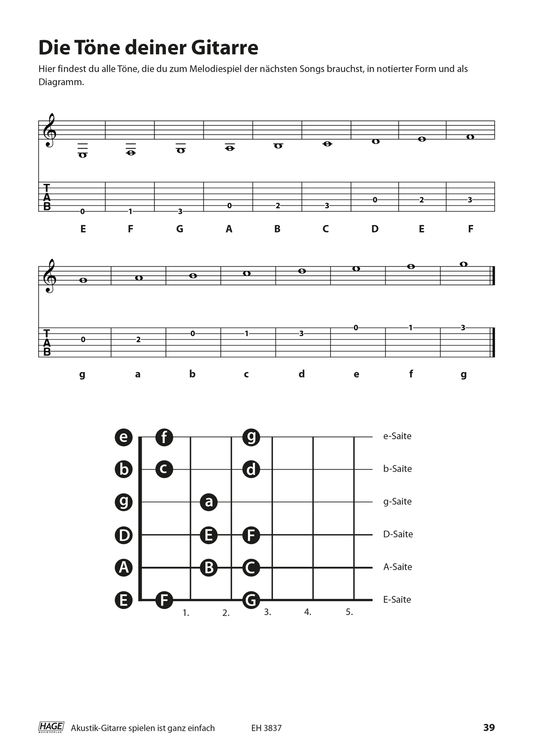 Playing acoustic guitar is very easy (with QR codes) Pages 7